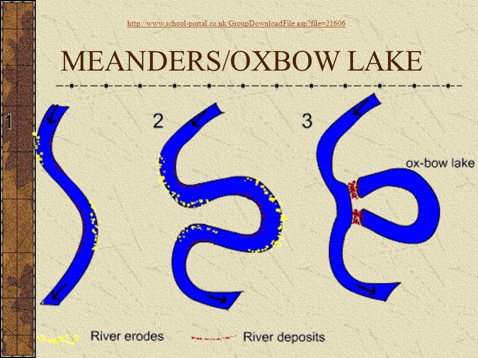 MEANDERS/OXBOW LAKE http://www.school-portal.co.uk/GroupDownloadFile.asp?file=21606