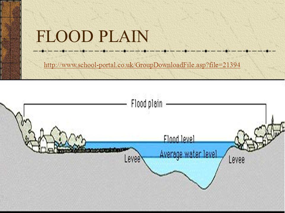 FLOOD PLAIN http://www.school-portal.co.uk/GroupDownloadFile.asp?file=21394