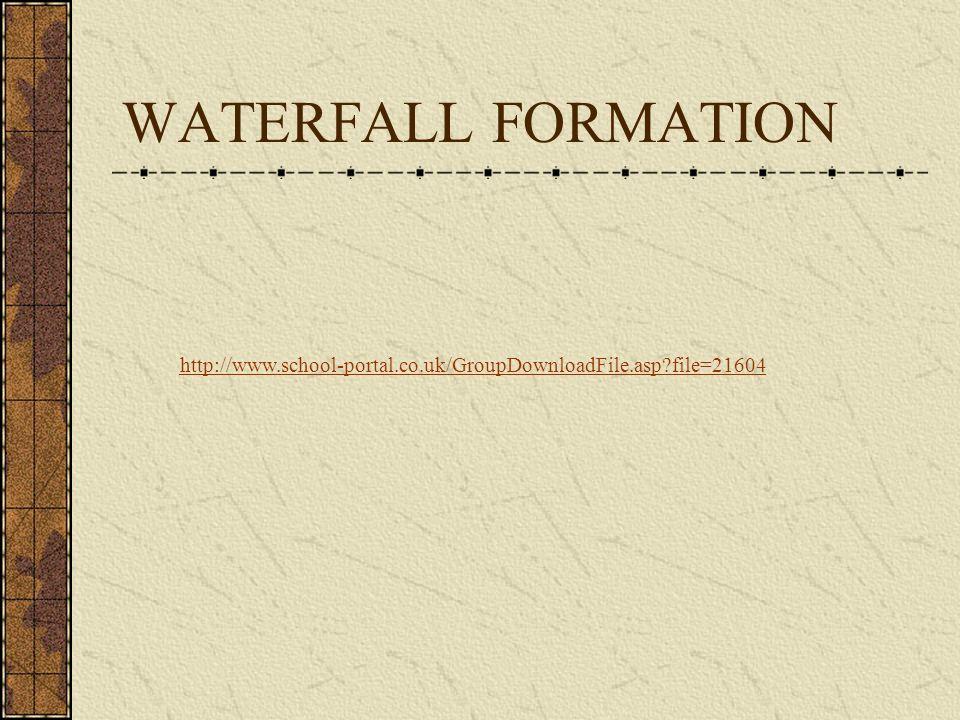 WATERFALL FORMATION http://www.school-portal.co.uk/GroupDownloadFile.asp?file=21604