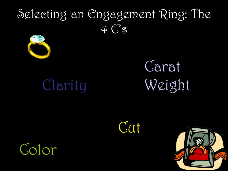 Selecting an Engagement Ring: The 4 Cs Carat Weight Color Clarity Cut