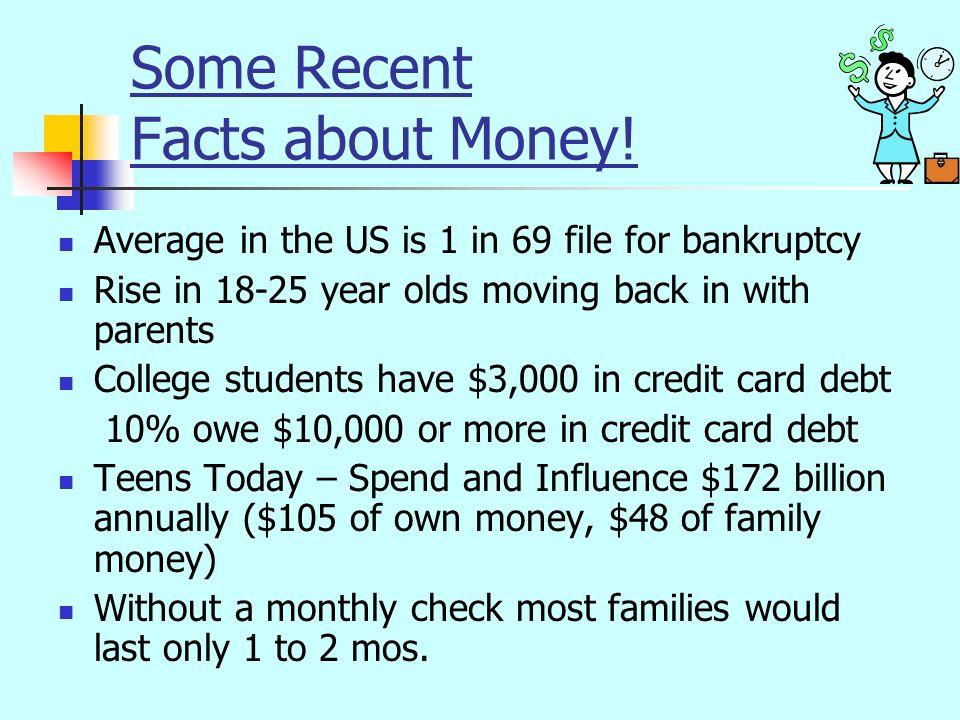 Money Matters:.