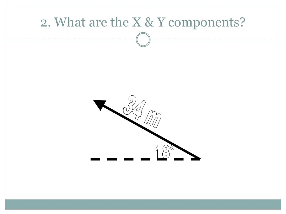 2. What are the X & Y components