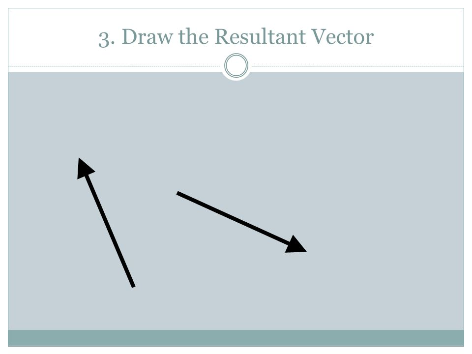 3. Draw the Resultant Vector
