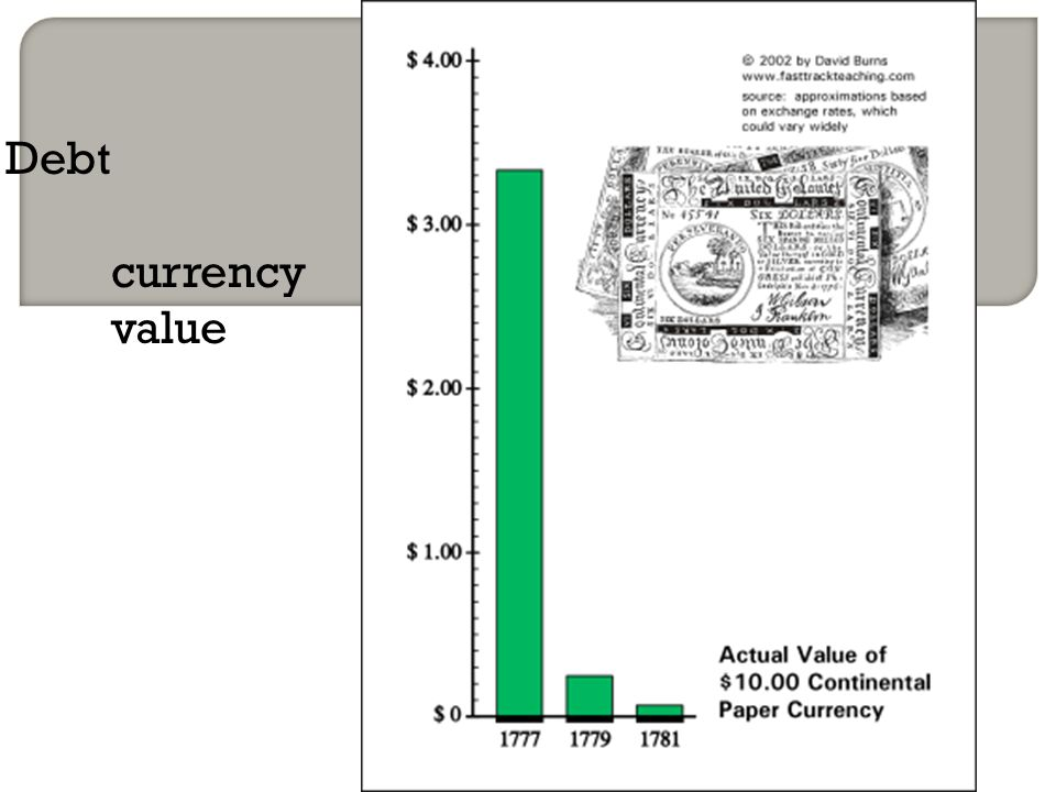 Debt currency value