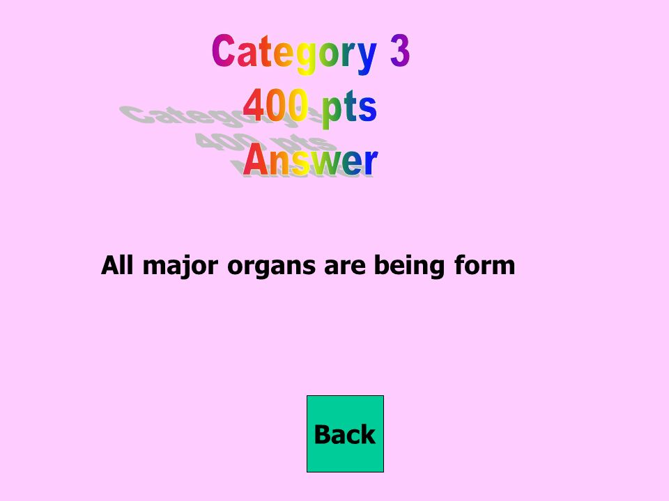 All major organs are being form Back