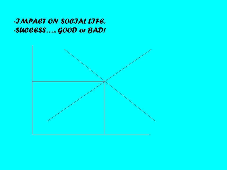-IMPACT ON SOCIAL LIFE. -SUCCESS….. GOOD or BAD!