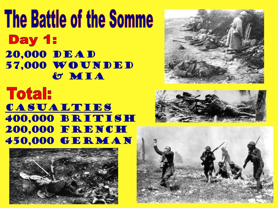20,000 dead 57,000 Wounded & MIA Casualties 400,000 British 200,000 French 450,000 German