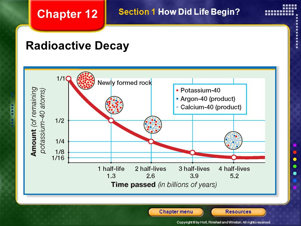 Copyright © by Holt, Rinehart and Winston. All rights reserved. ResourcesChapter menu Radioactive Decay Section 1 How Did Life Begin? Chapter 12
