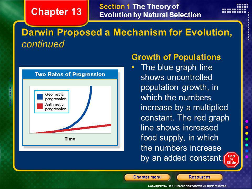 Copyright © by Holt, Rinehart and Winston. All rights reserved. ResourcesChapter menu Darwin Proposed a Mechanism for Evolution, continued Growth of P