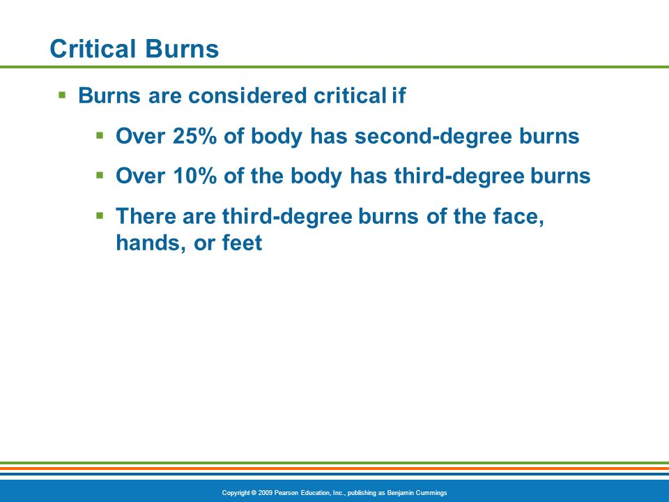 Copyright © 2009 Pearson Education, Inc., publishing as Benjamin Cummings Critical Burns Burns are considered critical if Over 25% of body has second-degree burns Over 10% of the body has third-degree burns There are third-degree burns of the face, hands, or feet