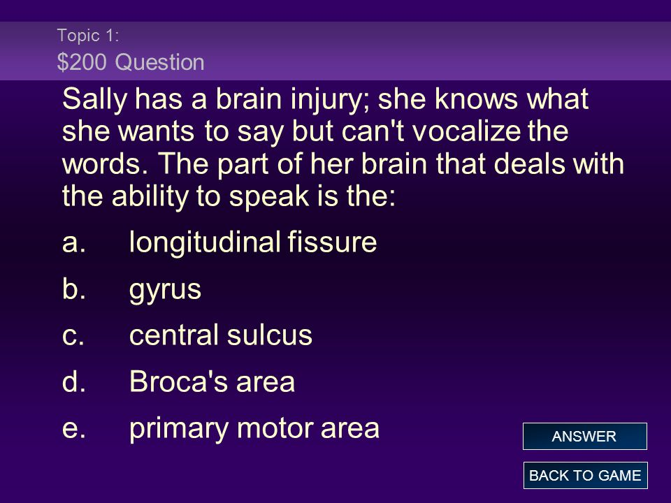 Topic 1: $200 Question Sally has a brain injury; she knows what she wants to say but can t vocalize the words.
