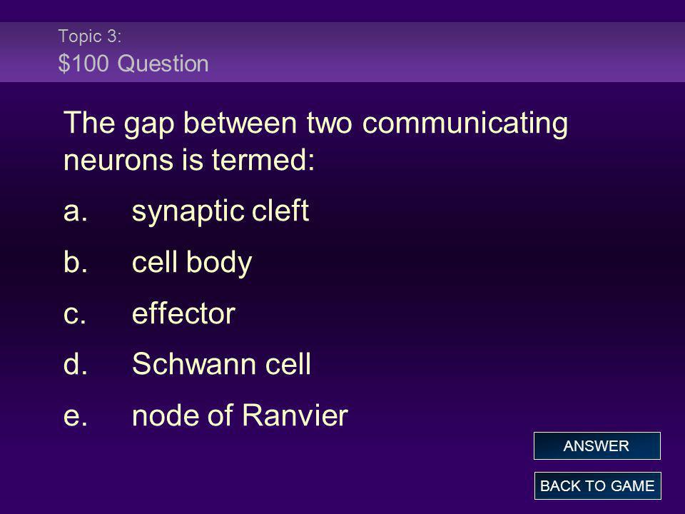 Topic 3: $100 Question The gap between two communicating neurons is termed: a.synaptic cleft b.cell body c.effector d.Schwann cell e.node of Ranvier B