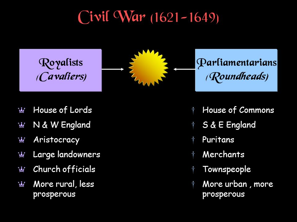 Civil War (1621-1649) Royalists (Cavaliers) Parliamentarians (Roundheads) a House of Lords a N & W England a Aristocracy a Large landowners a Church o