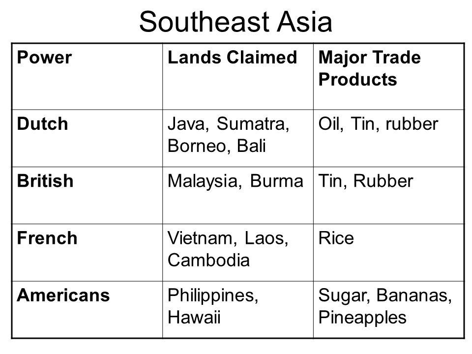 Southeast Asia PowerLands ClaimedMajor Trade Products DutchJava, Sumatra, Borneo, Bali Oil, Tin, rubber BritishMalaysia, BurmaTin, Rubber FrenchVietna
