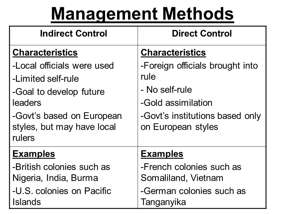 Management Methods Indirect ControlDirect Control Characteristics -Local officials were used -Limited self-rule -Goal to develop future leaders -Govts