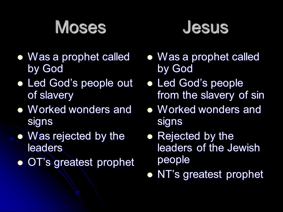 Moses Jesus Was a prophet called by God Was a prophet called by God Led Gods people out of slavery Led Gods people out of slavery Worked wonders and s