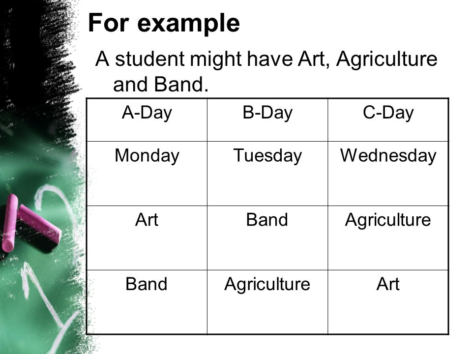 For example A-DayB-DayC-Day MondayTuesdayWednesday ArtBandAgriculture BandAgricultureArt A student might have Art, Agriculture and Band.