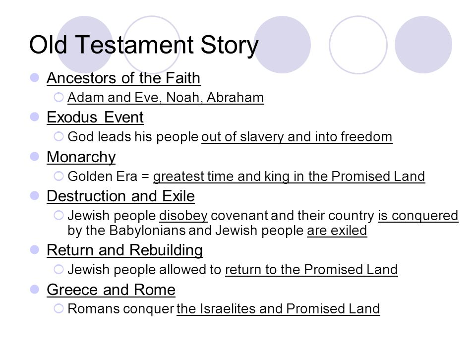 Old Testament Story Ancestors of the Faith Adam and Eve, Noah, Abraham Exodus Event God leads his people out of slavery and into freedom Monarchy Gold