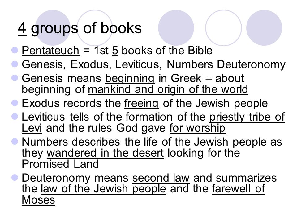 4 groups of books Pentateuch = 1st 5 books of the Bible Genesis, Exodus, Leviticus, Numbers Deuteronomy Genesis means beginning in Greek – about begin