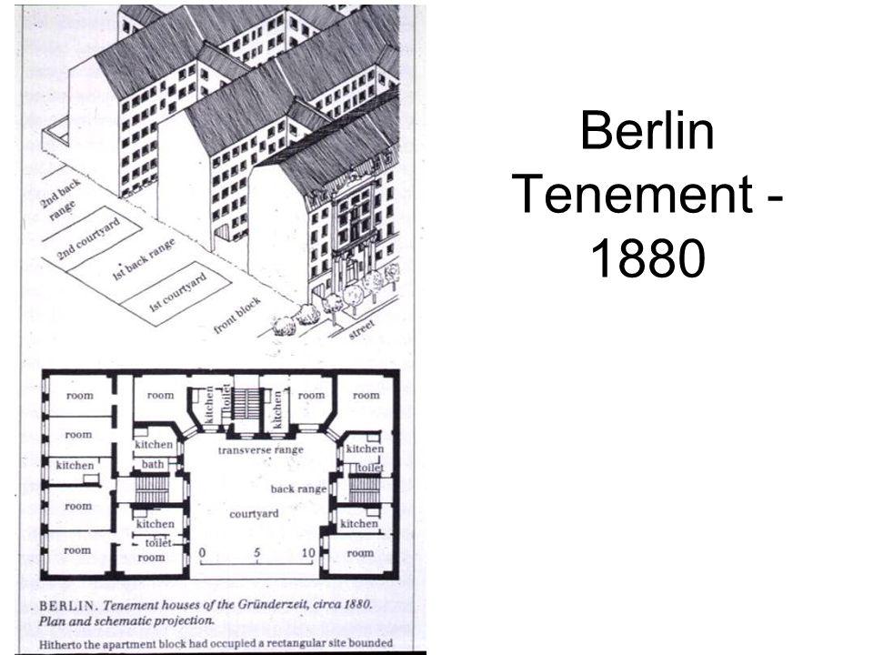 Berlin Tenement - 1880
