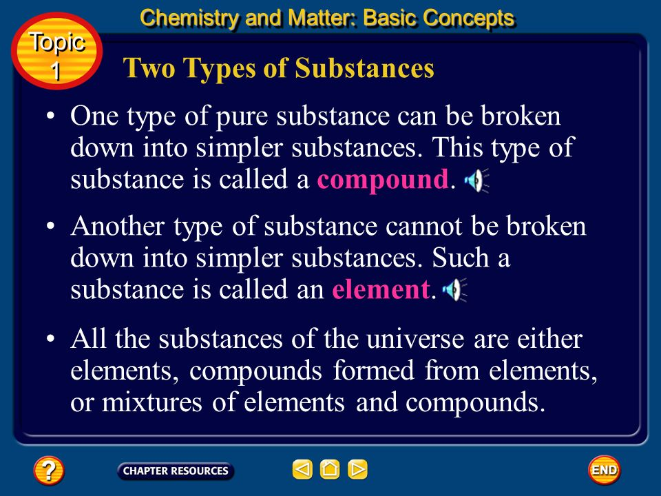Topic 1 Topic 1 Chemistry and Matter: Basic Concepts Pure substance or a mixture?