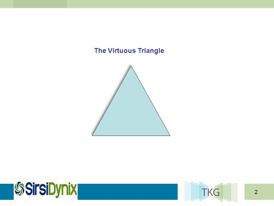 2 The Virtuous Triangle