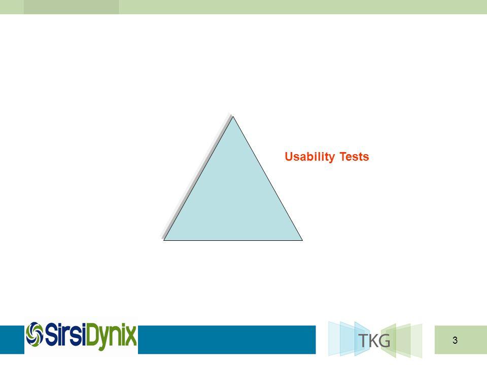 3 Usability Tests