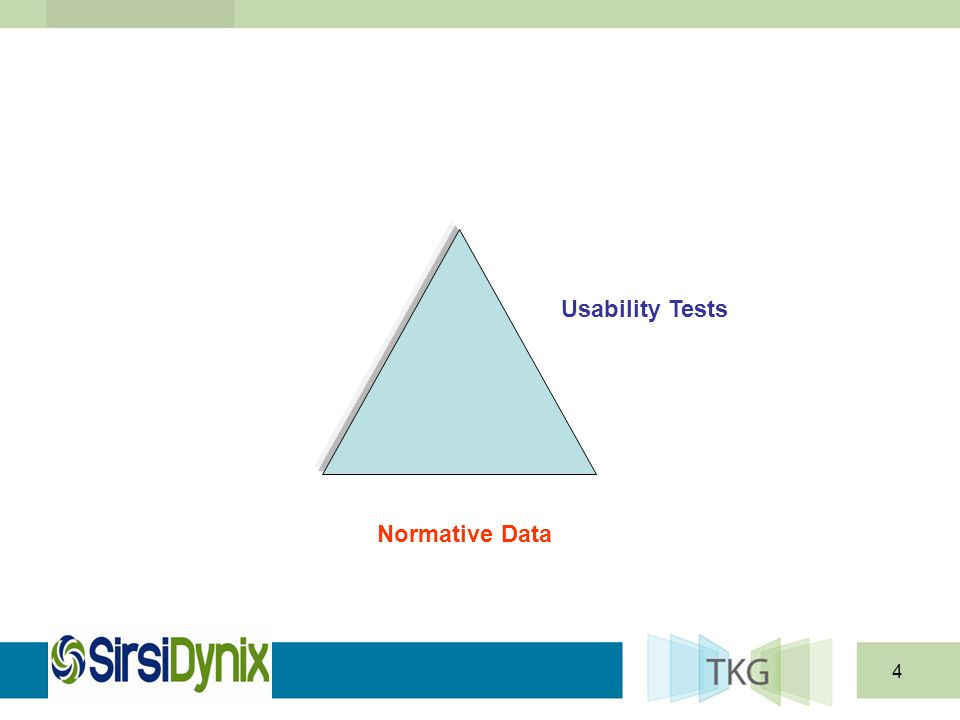 4 Normative Data Usability Tests