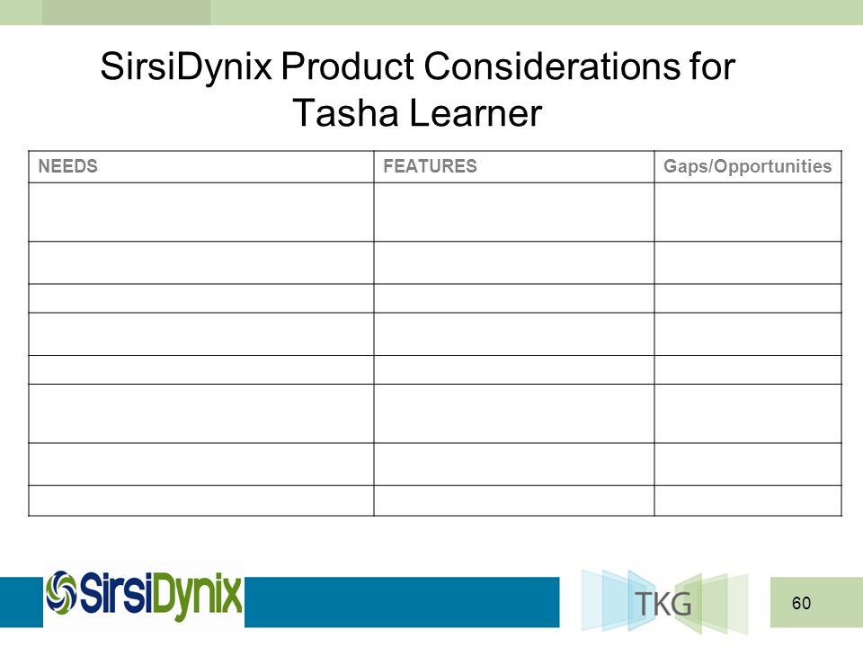 60 NEEDSFEATURESGaps/Opportunities SirsiDynix Product Considerations for Tasha Learner