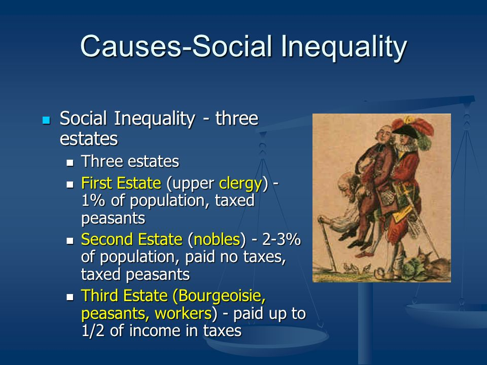 Causes-Social Inequality Social Inequality - three estates Social Inequality - three estates Three estates Three estates First Estate (upper clergy) -