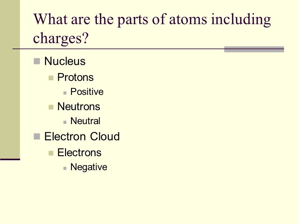 What are the parts of atoms including charges.