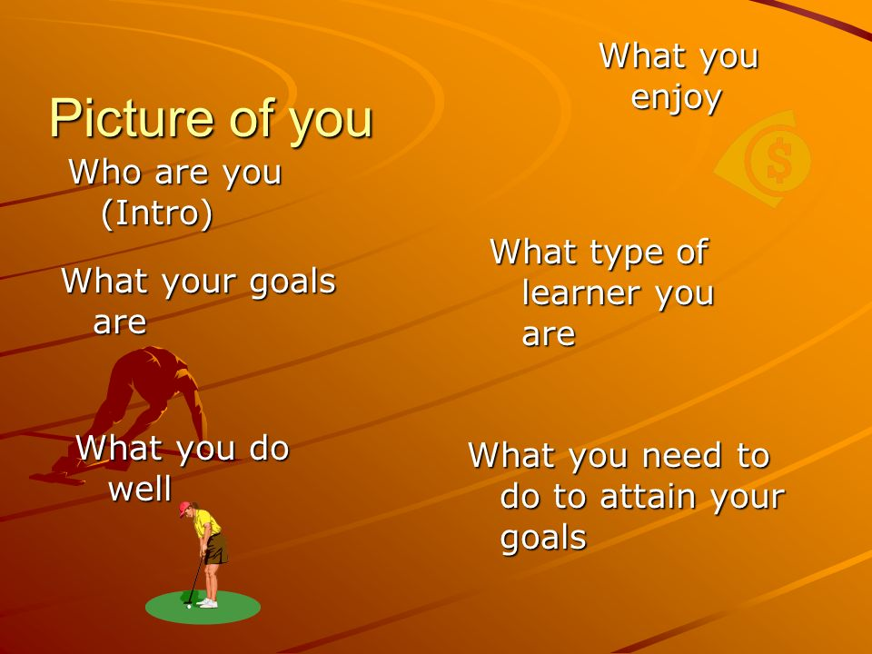 Picture of you Who are you (Intro) What you do well What your goals are What you enjoy What type of learner you are What you need to do to attain your goals