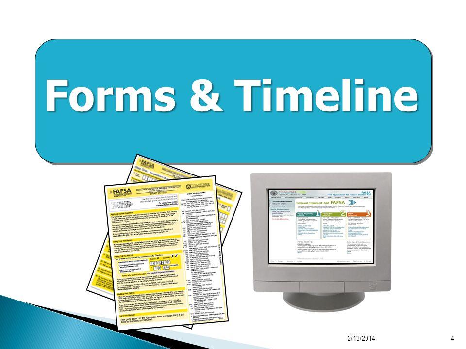 Forms & Timeline 2/13/20144
