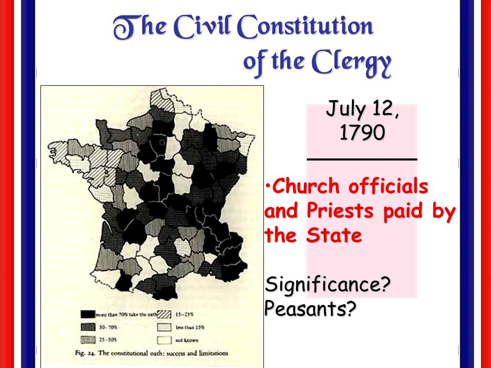 How to Finance the New Govt.? Confiscate Church Lands (1790) One of the most controversial decisions of the entire revolutionary period.