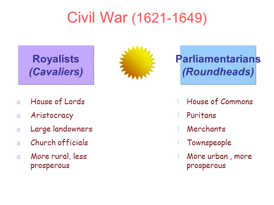 Englands Civil War King James I and Divine Right –Star chamber-royal court