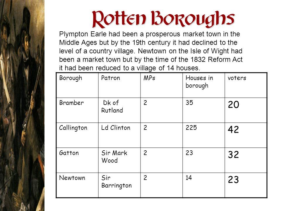 Rotten Boroughs BoroughPatronMPsHouses in borough voters Bramber Dk of Rutland 235 20 CallingtonLd Clinton2225 42 GattonSir Mark Wood 223 32 NewtownSi