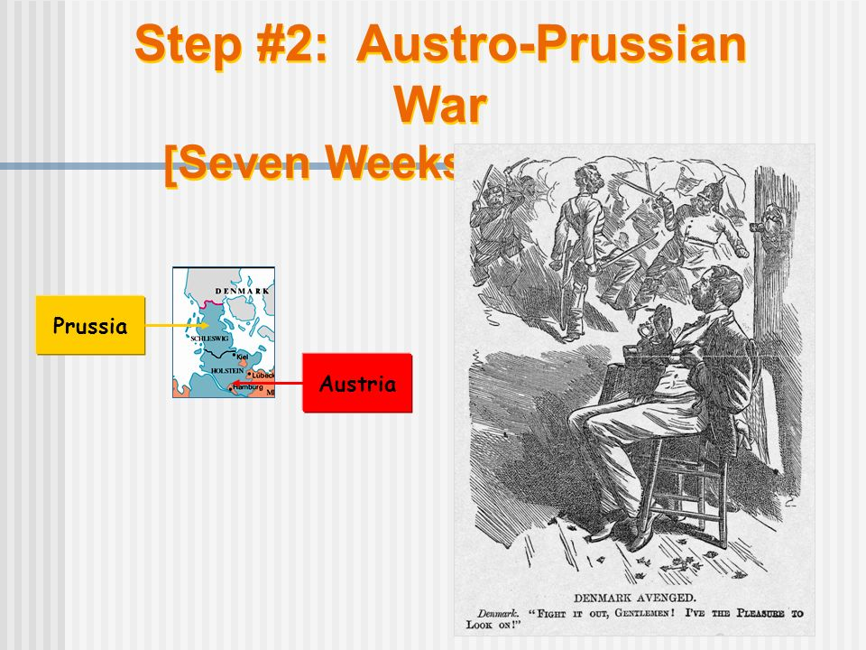 Step #2: Austro-Prussian War [Seven Weeks War], 1866 Prussia Austria