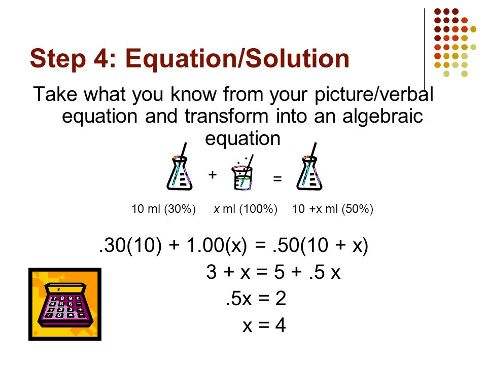 Step 4: Equation/Solution Take what you know from your picture/verbal equation and transform into an algebraic equation.30(10) + 1.00(x) =.50(10 + x)