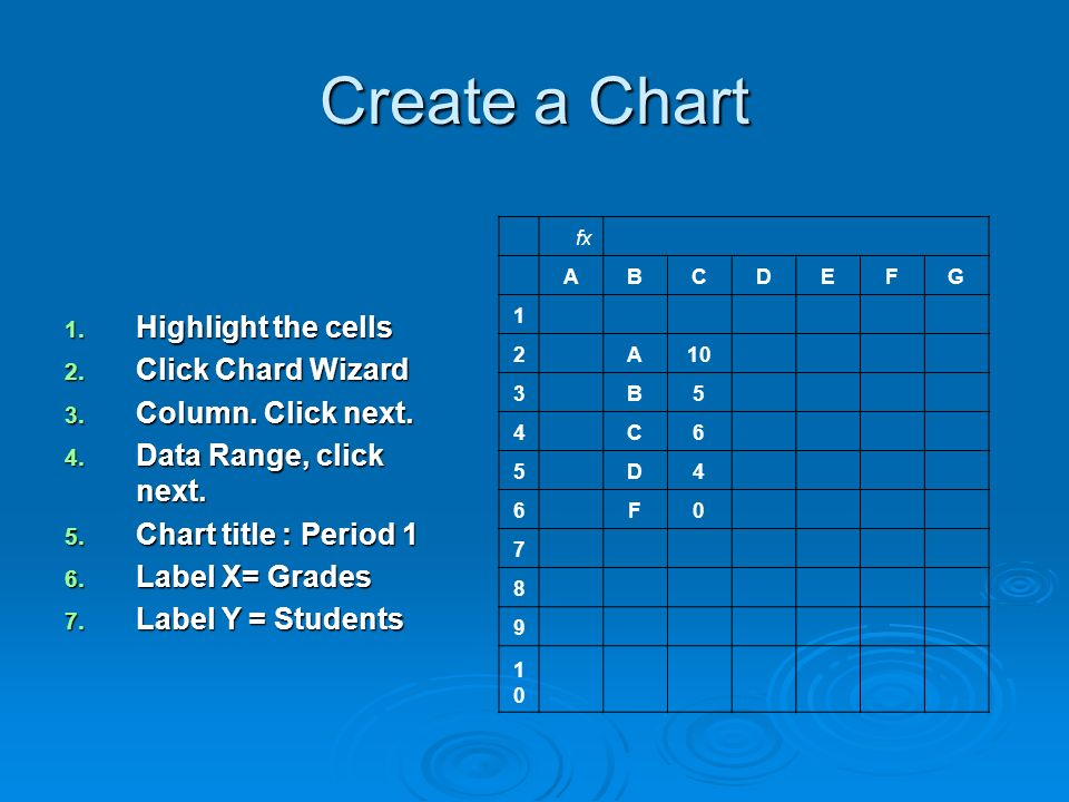 Create a Chart 1. Highlight the cells 2. Click Chard Wizard 3. Column. Click next. 4. Data Range, click next. 5. Chart title : Period 1 6. Label X= Gr