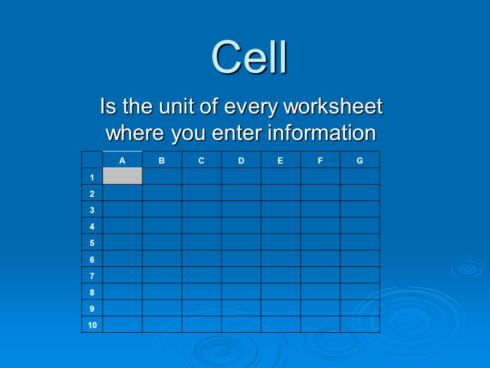 Cell Is the unit of every worksheet where you enter information ABCDEFG 1 2 3 4 5 6 7 8 9 10
