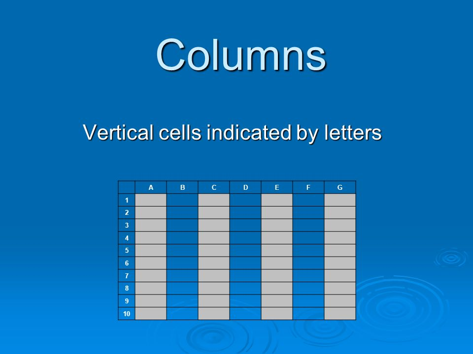 Rows Horizontal cell indicated by numbers ABCDEFG 1 2 3 4 5 6 7 8 9 10