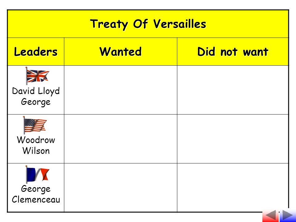 Treaty Of Versailles LeadersWanted Did not want David Lloyd George Woodrow Wilson George Clemenceau
