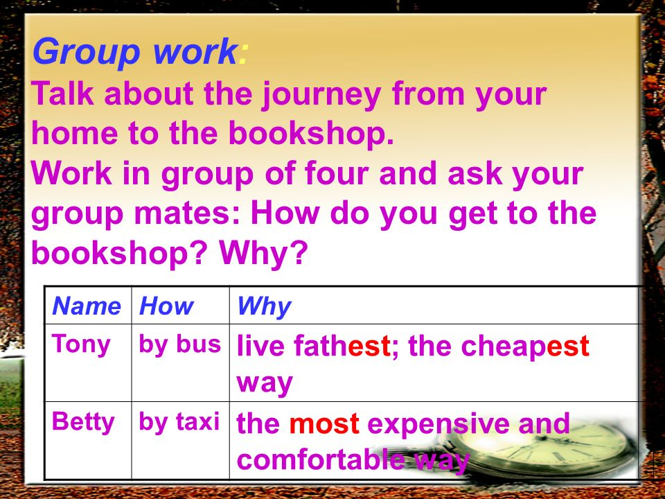 Group work: Talk about the journey from your home to the bookshop.