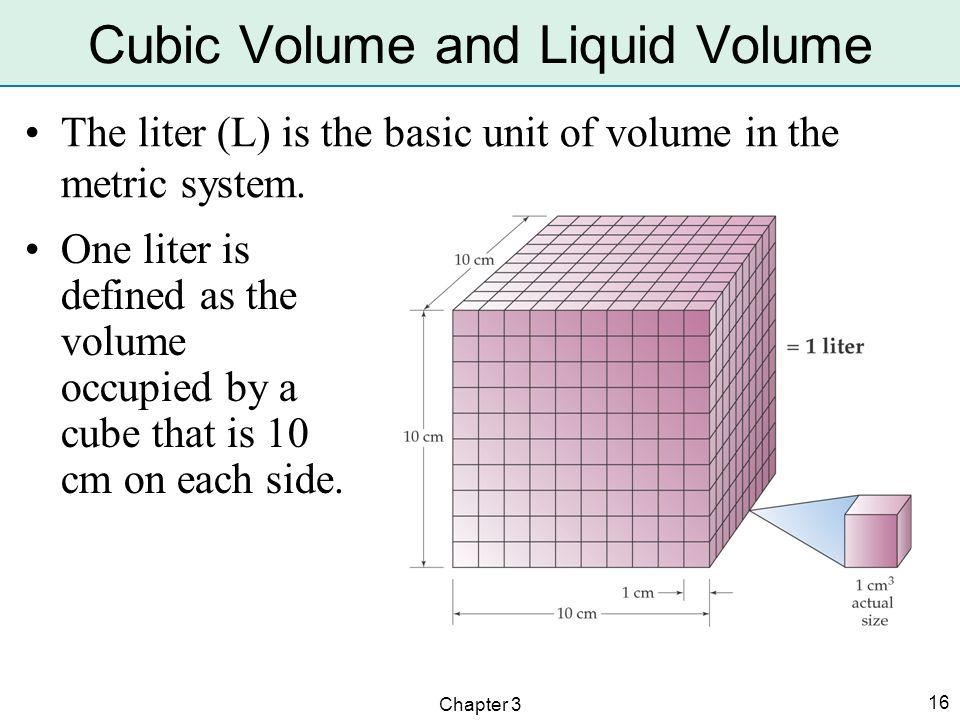 Chapter 3 16 Cubic Volume and Liquid Volume The liter (L) is the basic unit of volume in the metric system. One liter is defined as the volume occupie
