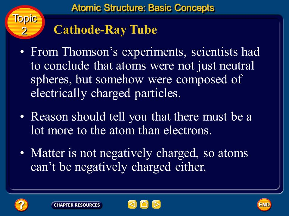 These electrons had to come from the matter (atoms) of the negative electrode. Cathode-Ray Tube Thomson concluded that cathode rays are made up of inv