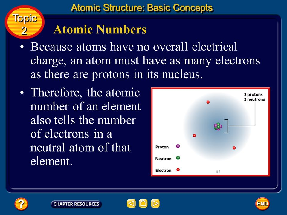 Atomic Numbers It is the number of protons that determines the identity of an element, as well as many of its chemical and physical properties. The at