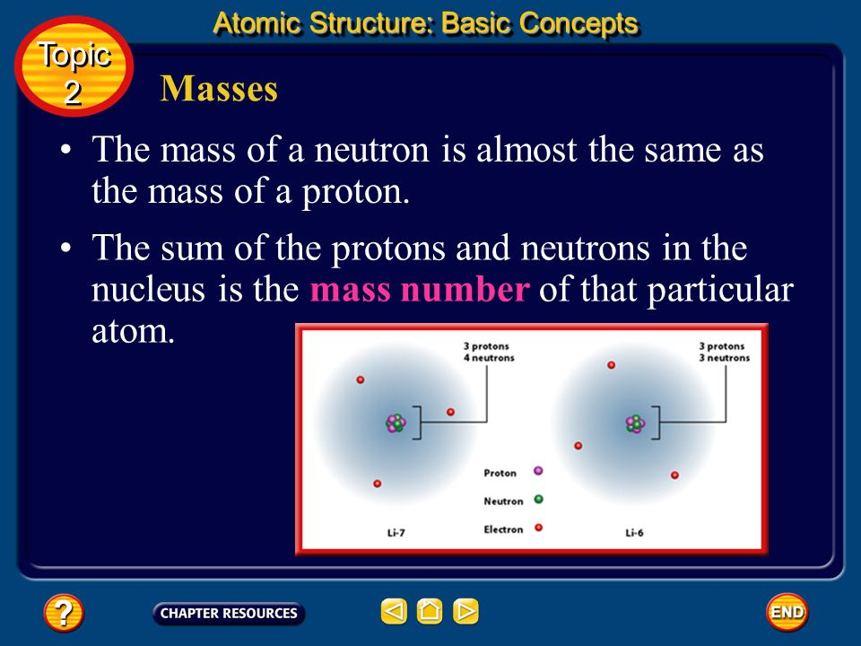 Atomic Numbers Therefore, the atomic number of an element also tells the number of electrons in a neutral atom of that element. Because atoms have no
