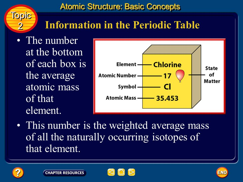Atomic Mass Chemists have defined the carbon-12 atom as having a mass of 12 atomic mass units. Therefore, 1 u = 1/12 the mass of a carbon-12 atom. 1 u