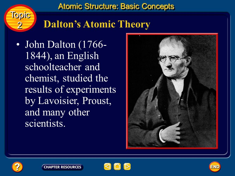 John Dalton (1766- 1844), an English schoolteacher and chemist, studied the results of experiments by Lavoisier, Proust, and many other scientists.