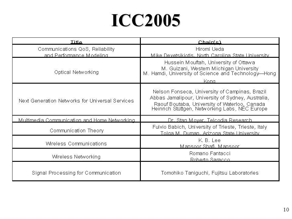 10 ICC2005